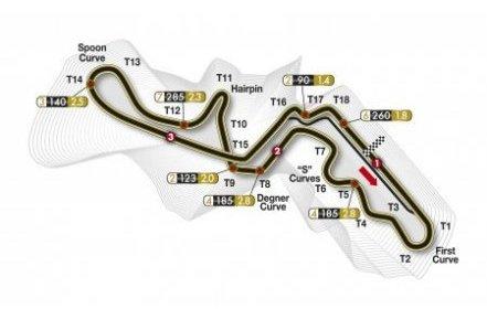 Motorsports Mondial