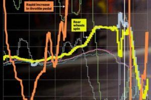 Piquet-crash-graphic-001